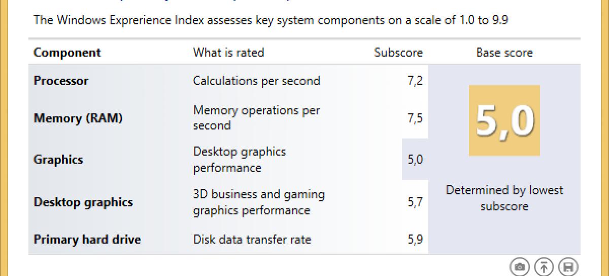 WEI Tool bringt Windows Experience Index zurück