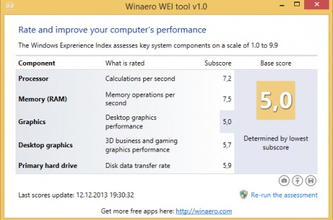 WEI Tool bringt Windows Experience Index zurück