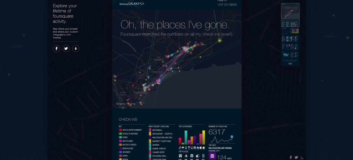 Foursquare Timemachine