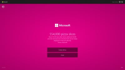 Pizza-slices