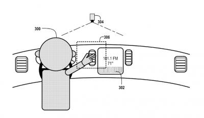gesten-patent